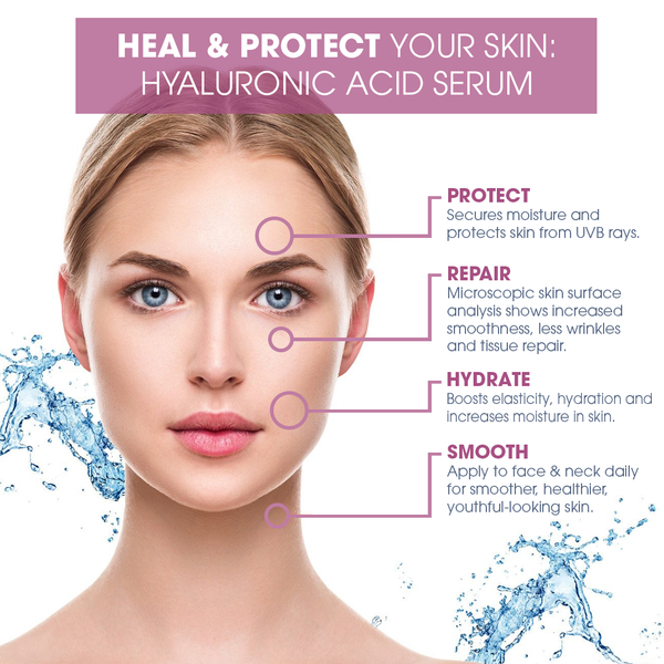 Hyaluronic Acid – Hydration Booster and So Much More