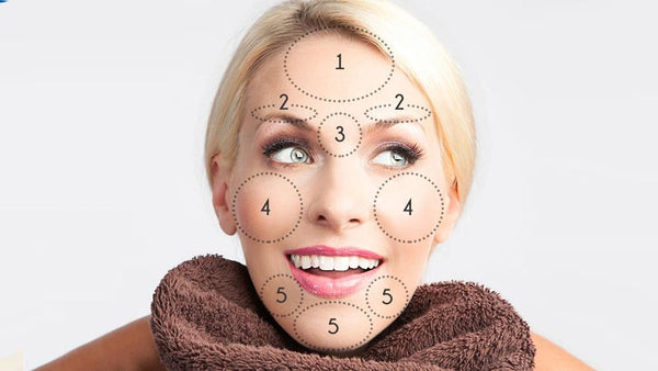 Face Mapping Your Breakouts
