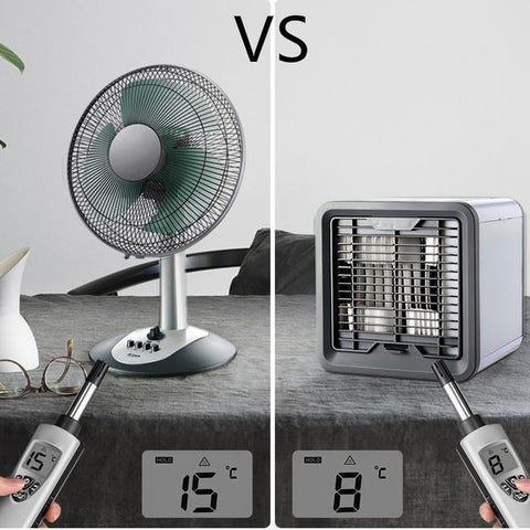 Image of Mini Air Conditioner