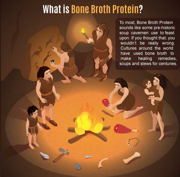 What is Bone Broth Protein?