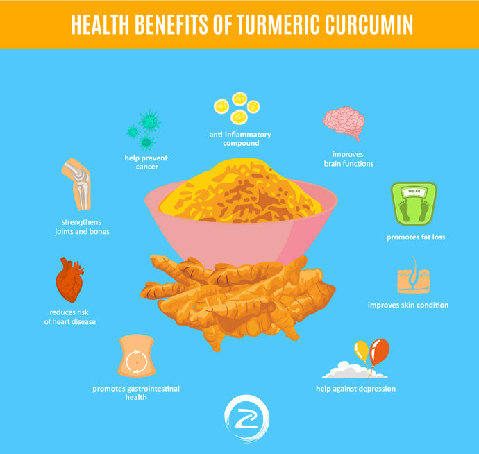 Turmeric Curcumin isn't Just a Trendy Dietary Supplement