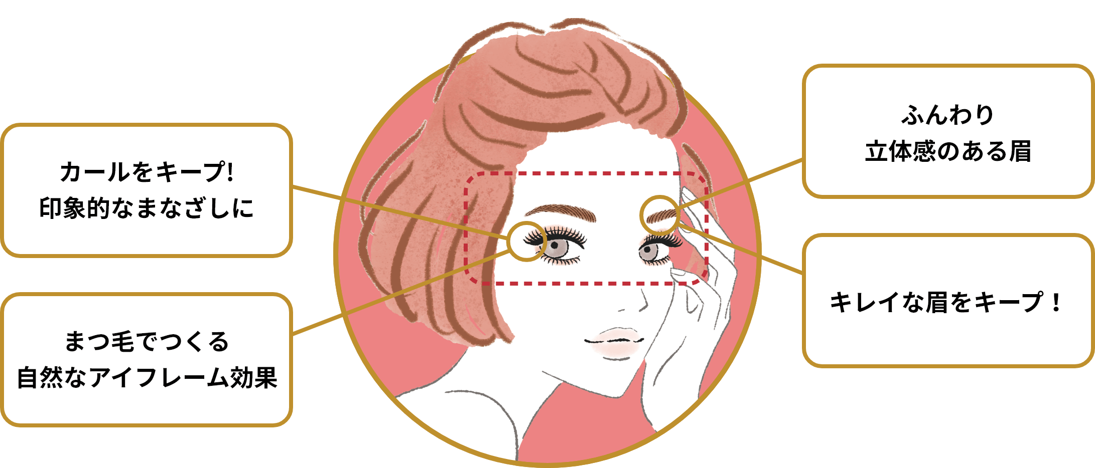 We love it