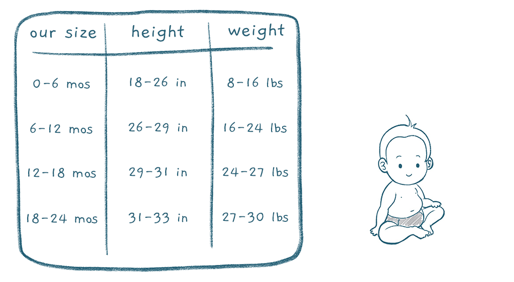 Baby's Sizing Chart