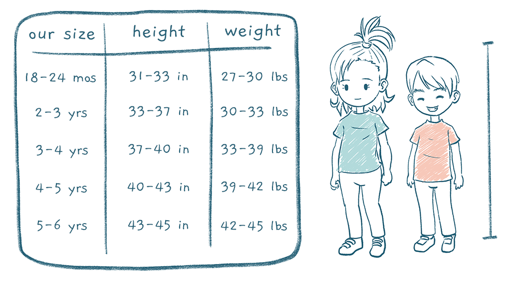 Toddler's Sizing Chart