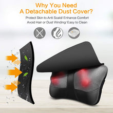 Load image into Gallery viewer, VIKTOR JURGEN Neck Massage Pillow Shiatsu Deep Kneading Shoulder Back and Foot Massager with Heat-Relaxation Gifts for Women/Men/Dad/Mom-FDA Approved