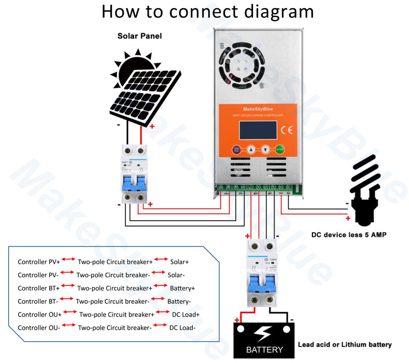 50A MPPT Solar Charge Controller w/Wifi for 12V 24V 36V 48V Lead-acid or Lithium battery