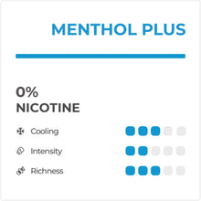 Load image into Gallery viewer, Menthol Plus (ZERO NICOTINE)