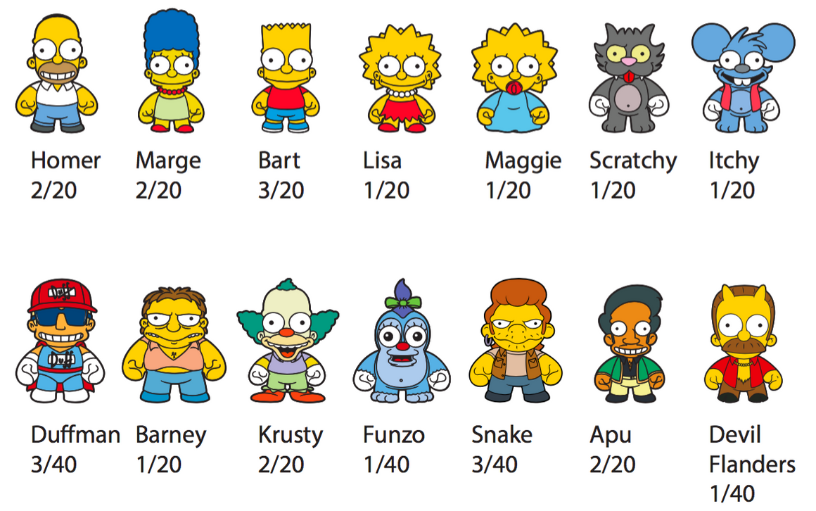 The Simpsons Enamel Blind Box Pin Series by Kidrobot