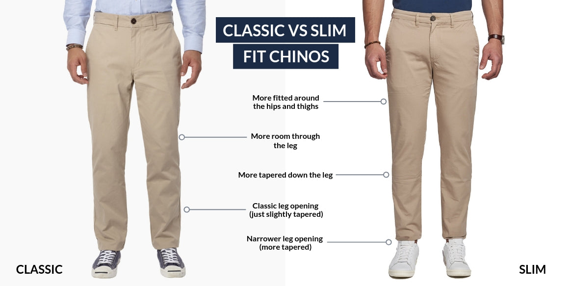 Slim fit chinos vs classic fit chinos