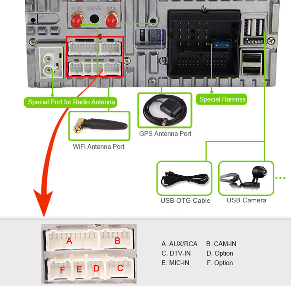 Dodge Avenger Wiring Diagram On Dodge Avenger Stereo Wiring Diagrams