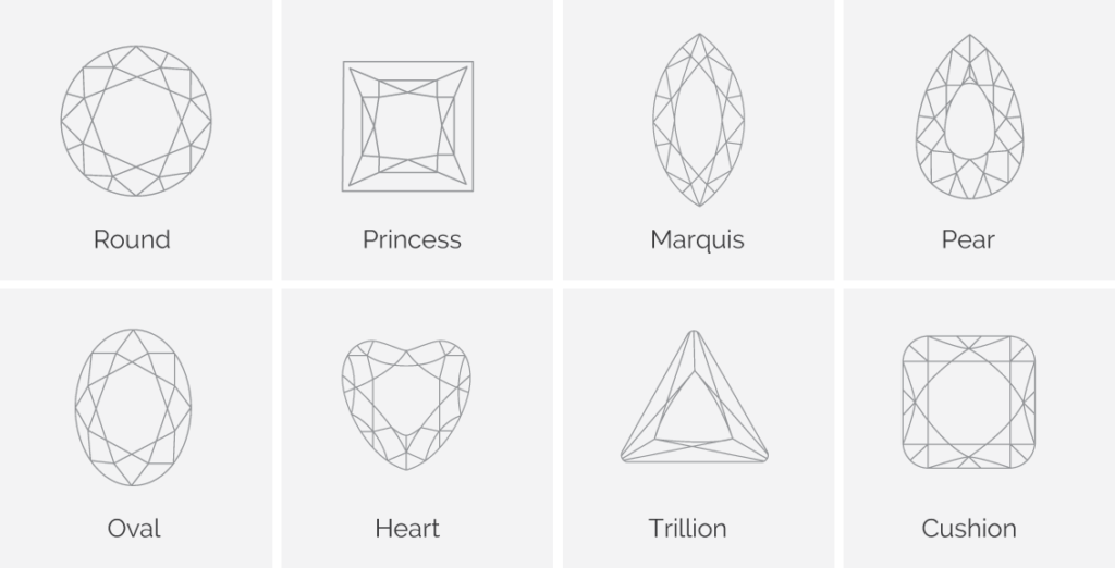 A table of the various cuts diamonds are available in, image includes a line drawing of the different diamond cuts.