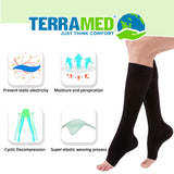 Women's Graduated Compression Socks Open Toe 20-30 mmHg - Terramed.info
