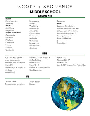 Earth Science Student Notebooks (HARD COPY)