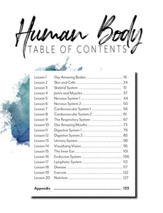 Human Body Family Bundle (DIGITAL)