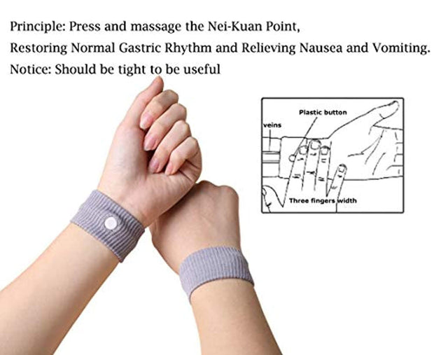 PETW Travel Motion Sickness Relief Wristband Acupressure Anti-Nausea Relief Wristband for Sea Car Flying Pregnant Morning Sickness