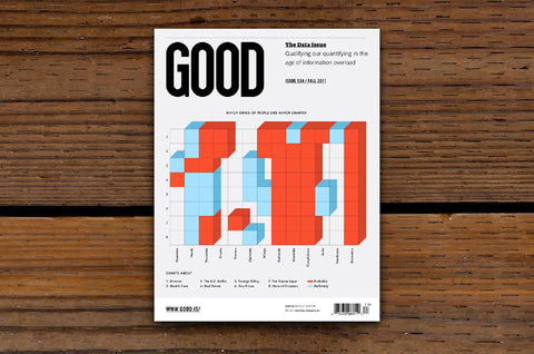 GOOD Magazine Issue 24 - Bestellen bei LOREM (not Ipsum) - Bern (Schweiz)