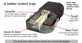 Electronic Rodent Trap - Impact Tech Systems