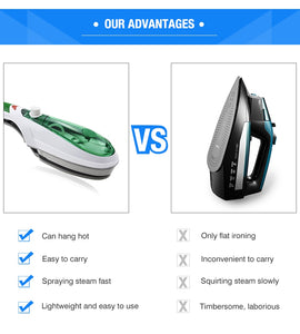 Handheld Portable Clothes / Garment Steamer / Iron
