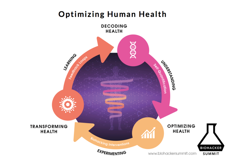 products/optimizing-human-health.png