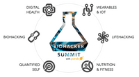 Biohacker Summit Video Recording 2016 London