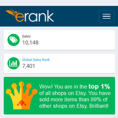 AshburyCoCo is the top 1% Etsy shops since 2016, with a global sales ranking of 7401th among 3 million active Etsy sellers in 2020.