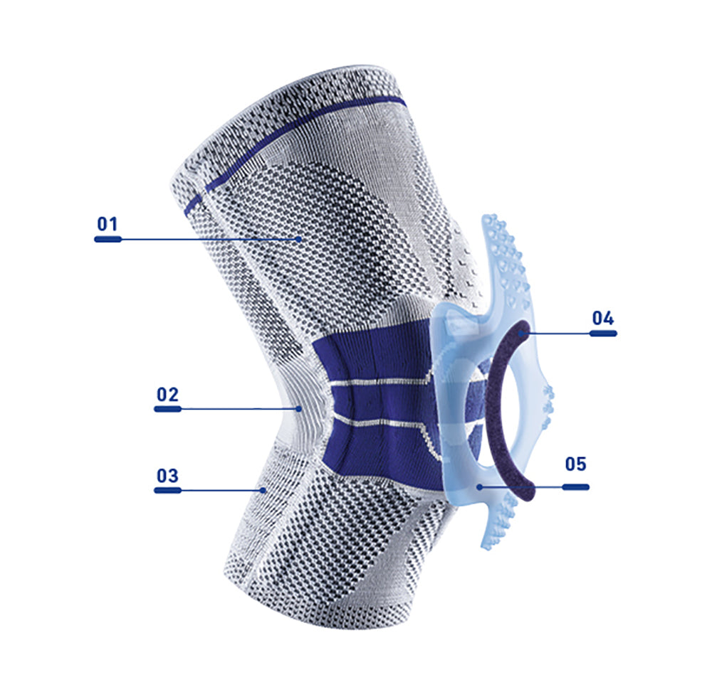 GenuTrain A# Knee Brace