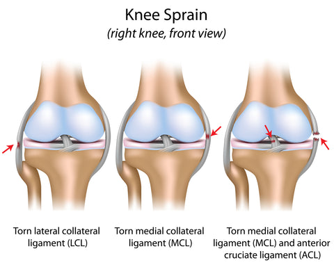 Protect your knees while skiing and snowboarding