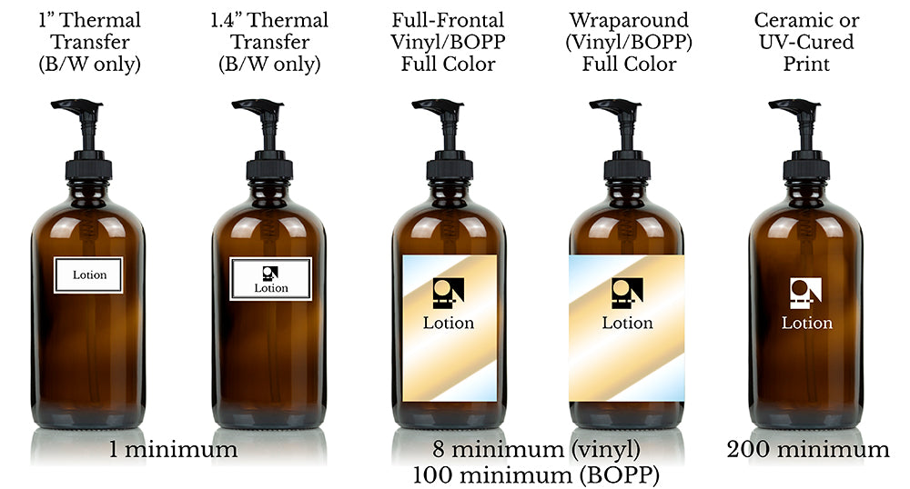 Label options, thermal transfer, vinyl, BOPP, and direct print