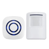 Home Automation Home Security