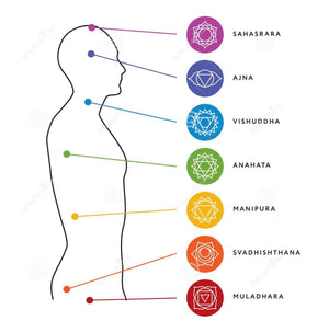 AYURVEDIC CHAKRA 'Sahasrara / Crown' Incense Sticks