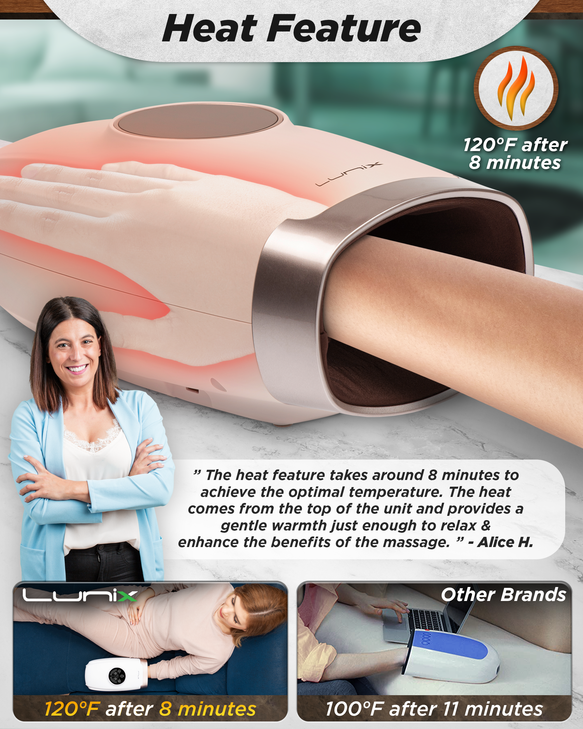 Lunix LX3 Cordless Hand Massager White