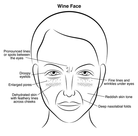 Signs of wine face, Dr Nigma