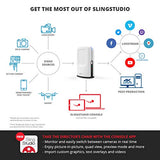 SlingStudio Hub - HD Video Switcher for Multi-Camera Production, and Live Streaming