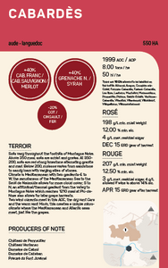 Languedoc Wine Cards, Digital Edition