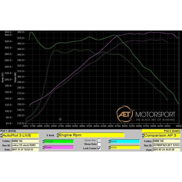 Power Testing Results - Cobra Sport Turbo Back Exhausts vs Standard