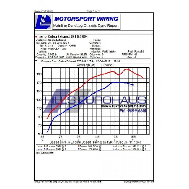 VW Golf R Mk7 Sports Exhaust Power Graph - Turbo Back Sports Cat / Resonated