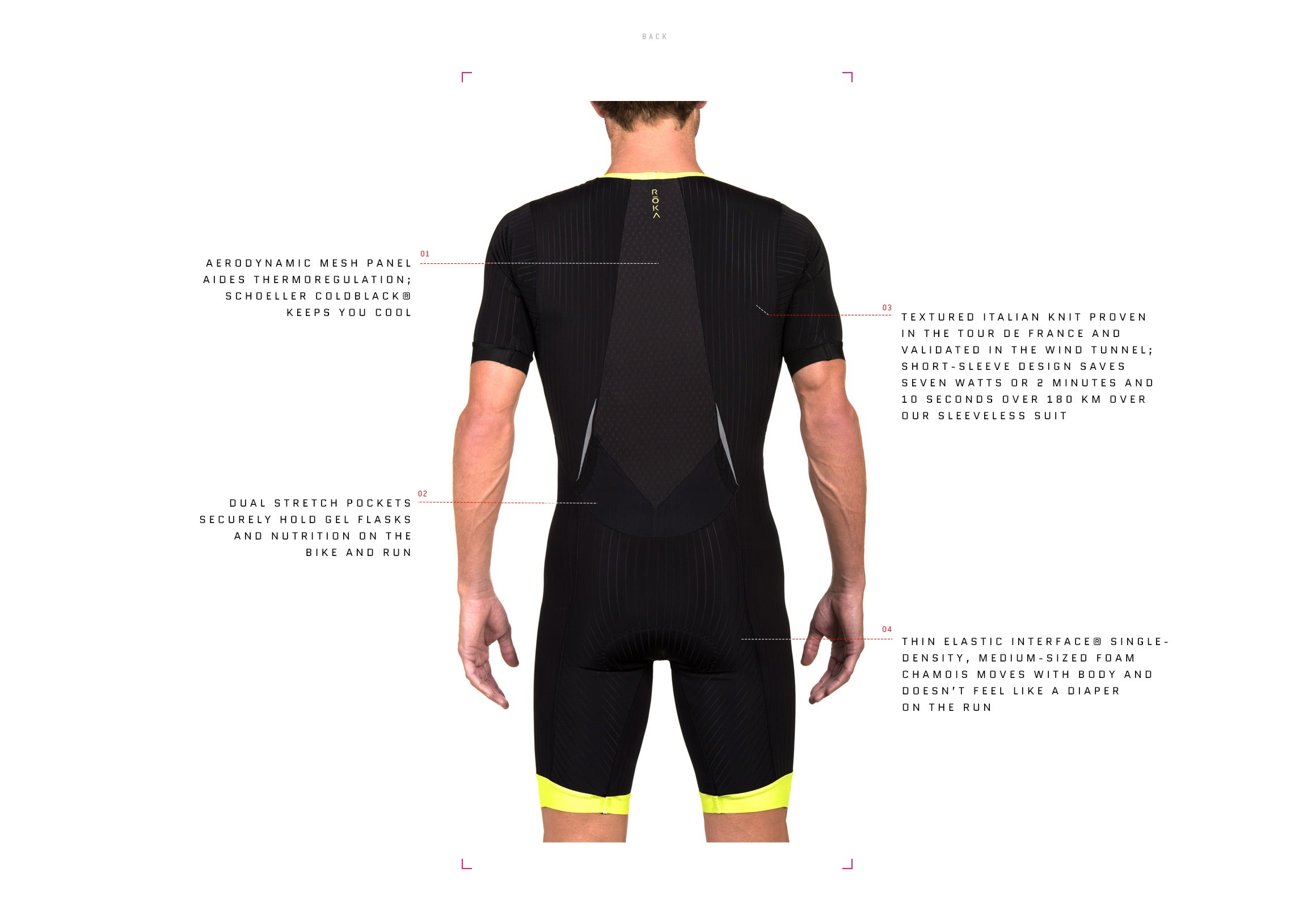 Men's Elite Aero Short Sleeve Trisuit