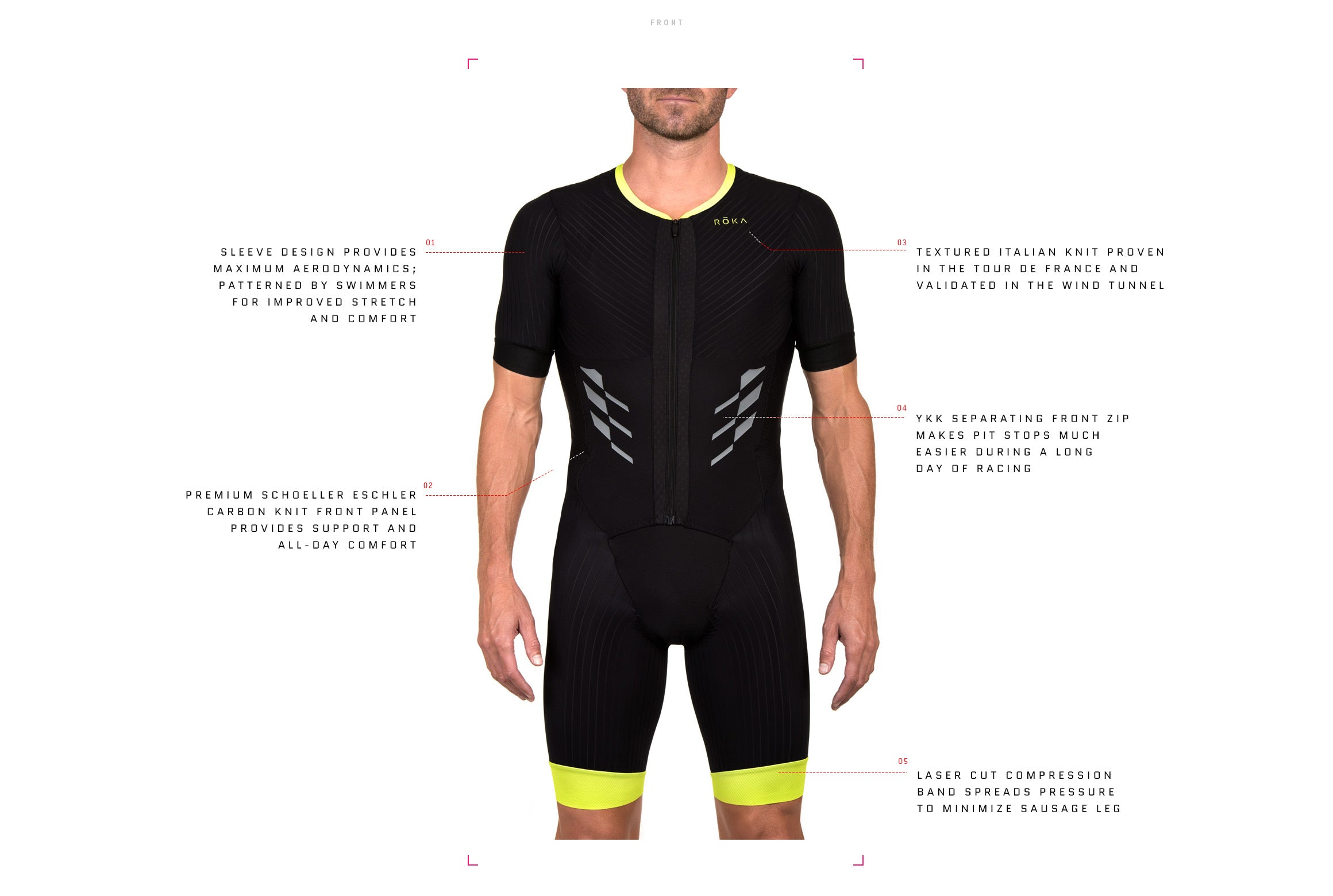 Men's Elite Aero SS Trisuit Detail (Front)