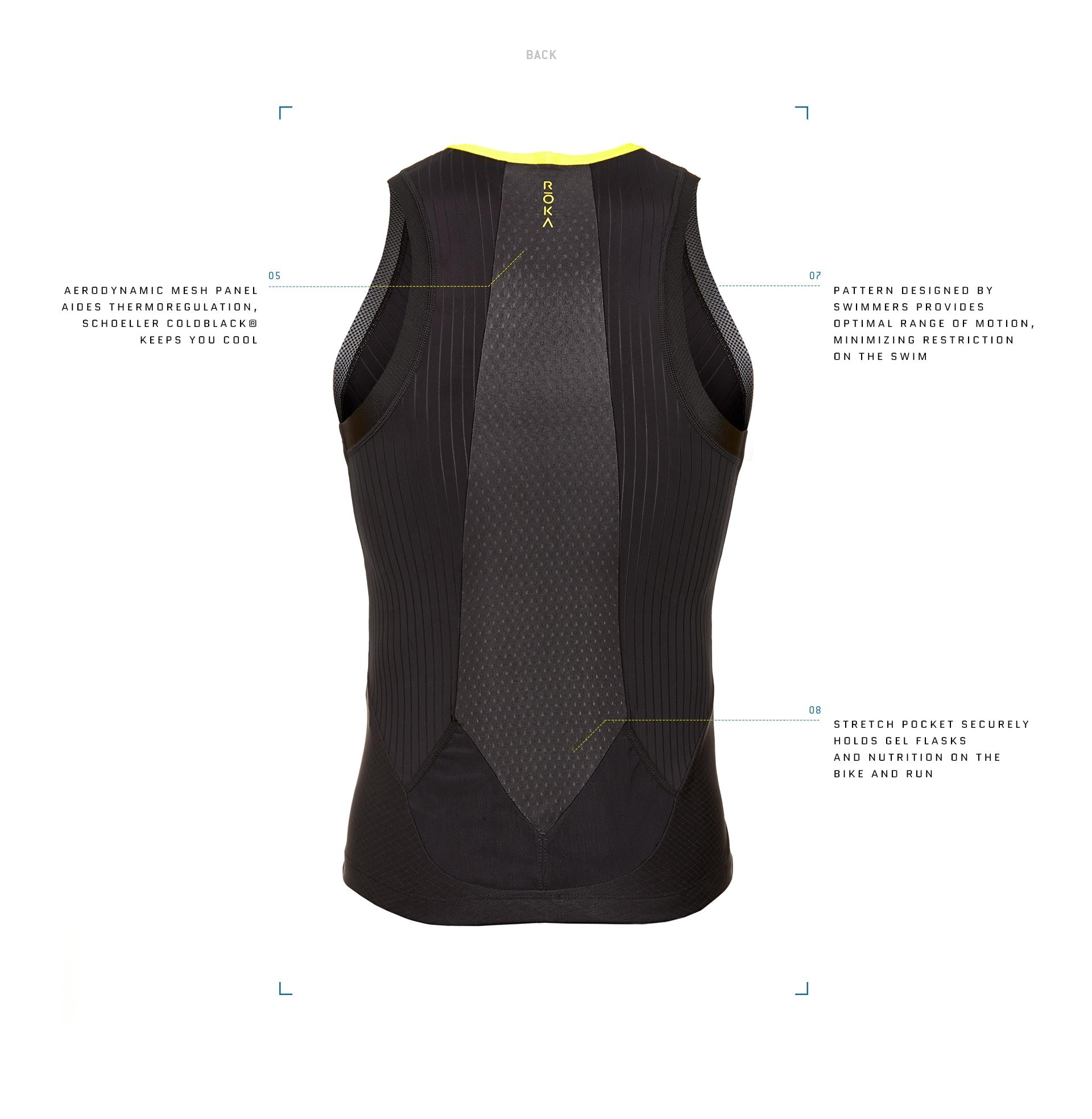 Elite Aero Tri Top Detail (Back)