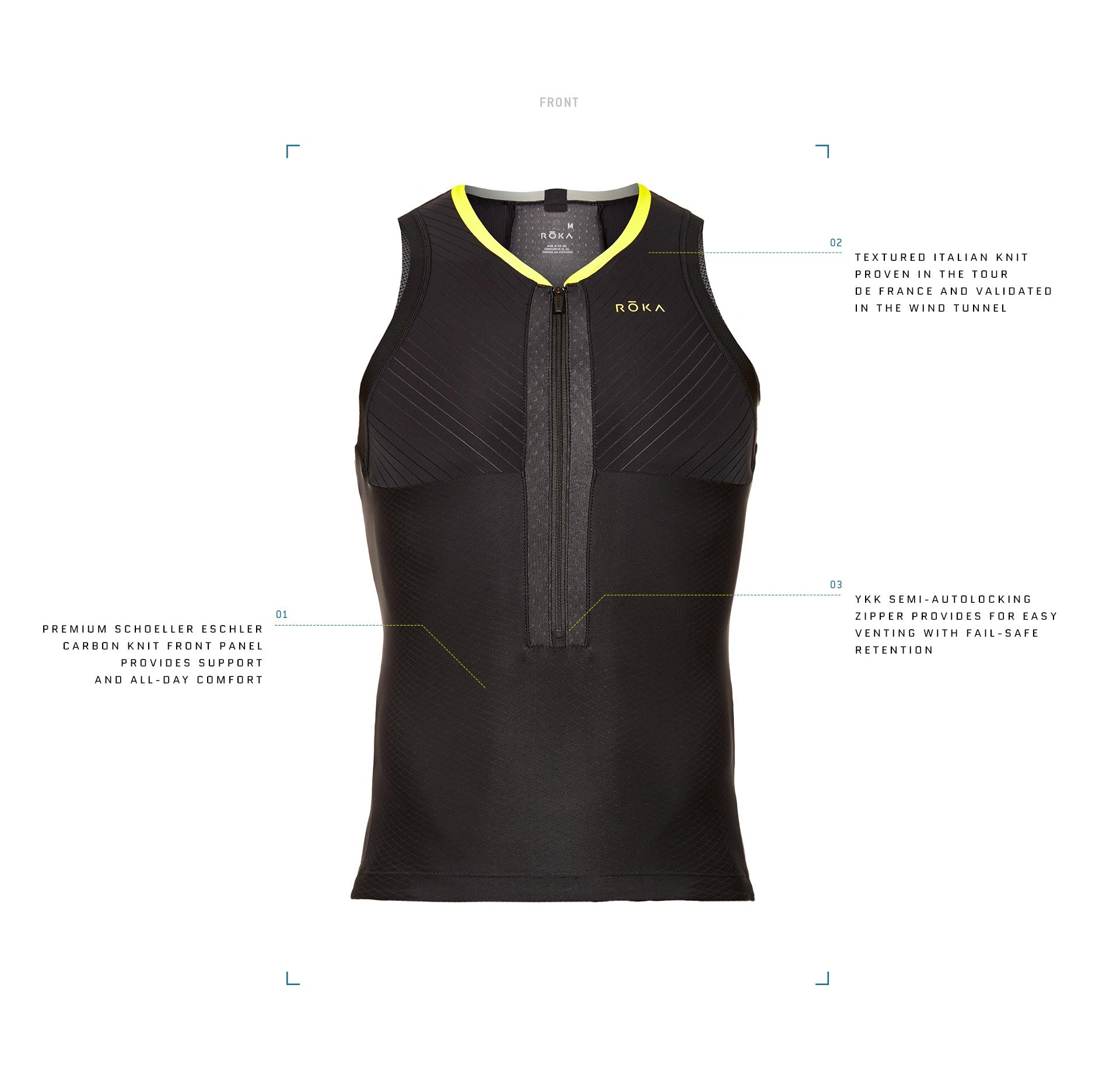 Elite Aero Tri Top Detail (Front)