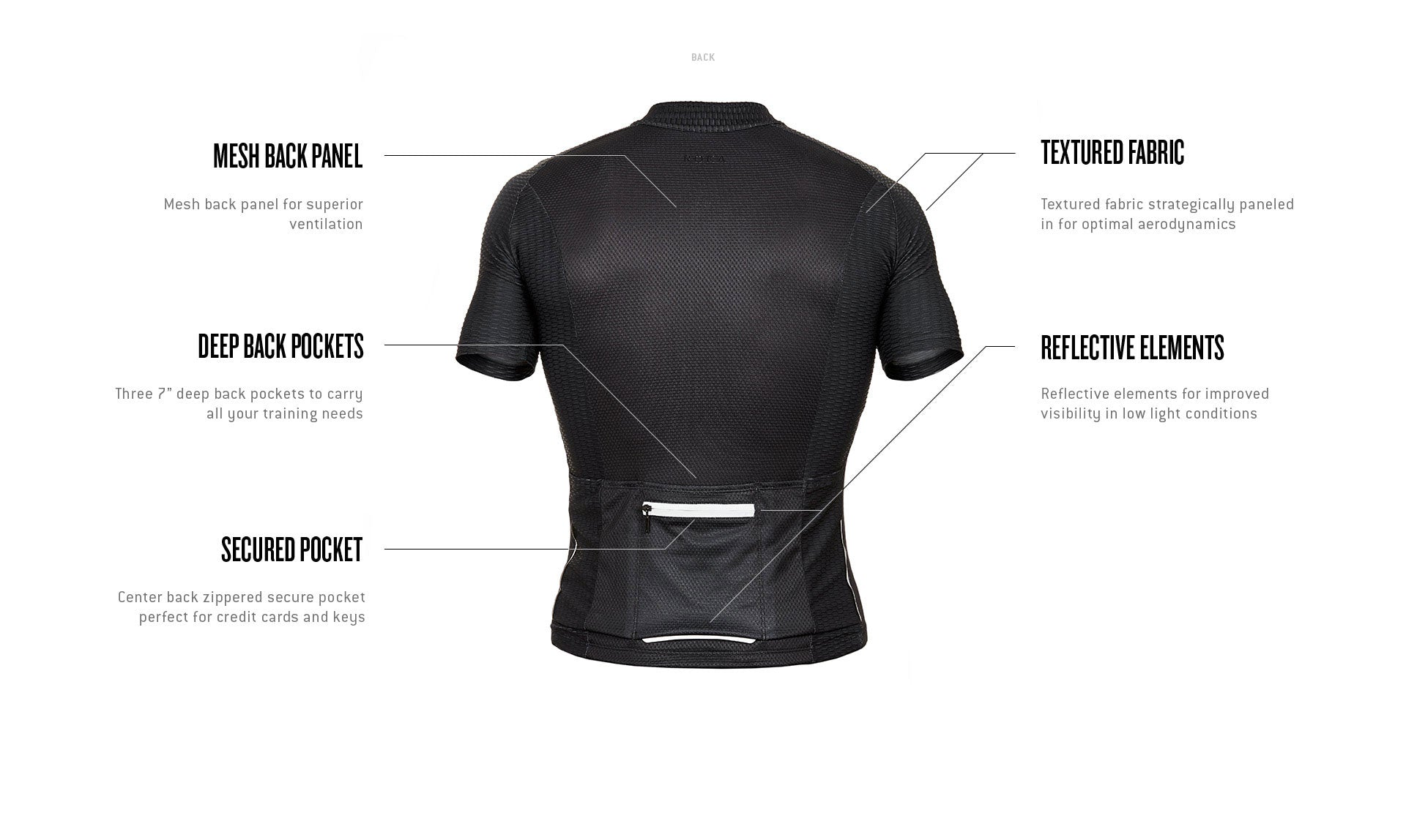 Men's Cycling All-Season Jersey Tech Callout Back