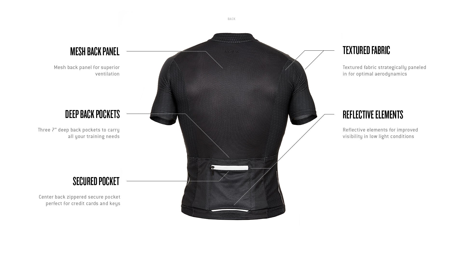 Men's Cycling Pro Summer Jersey Tech Callout Back