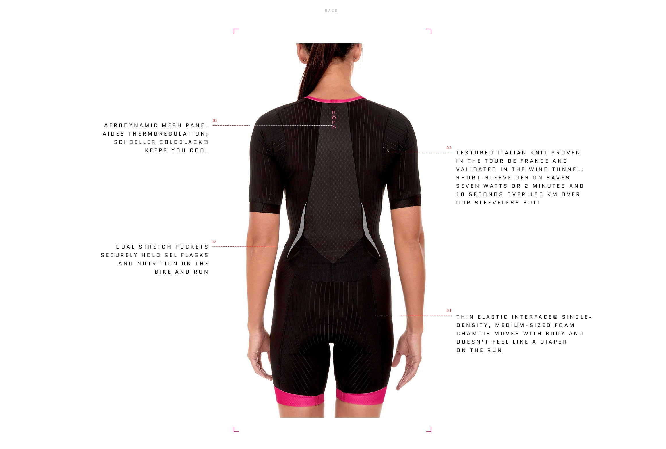 Women's Elite Aero SS Trisuit Detail - Back