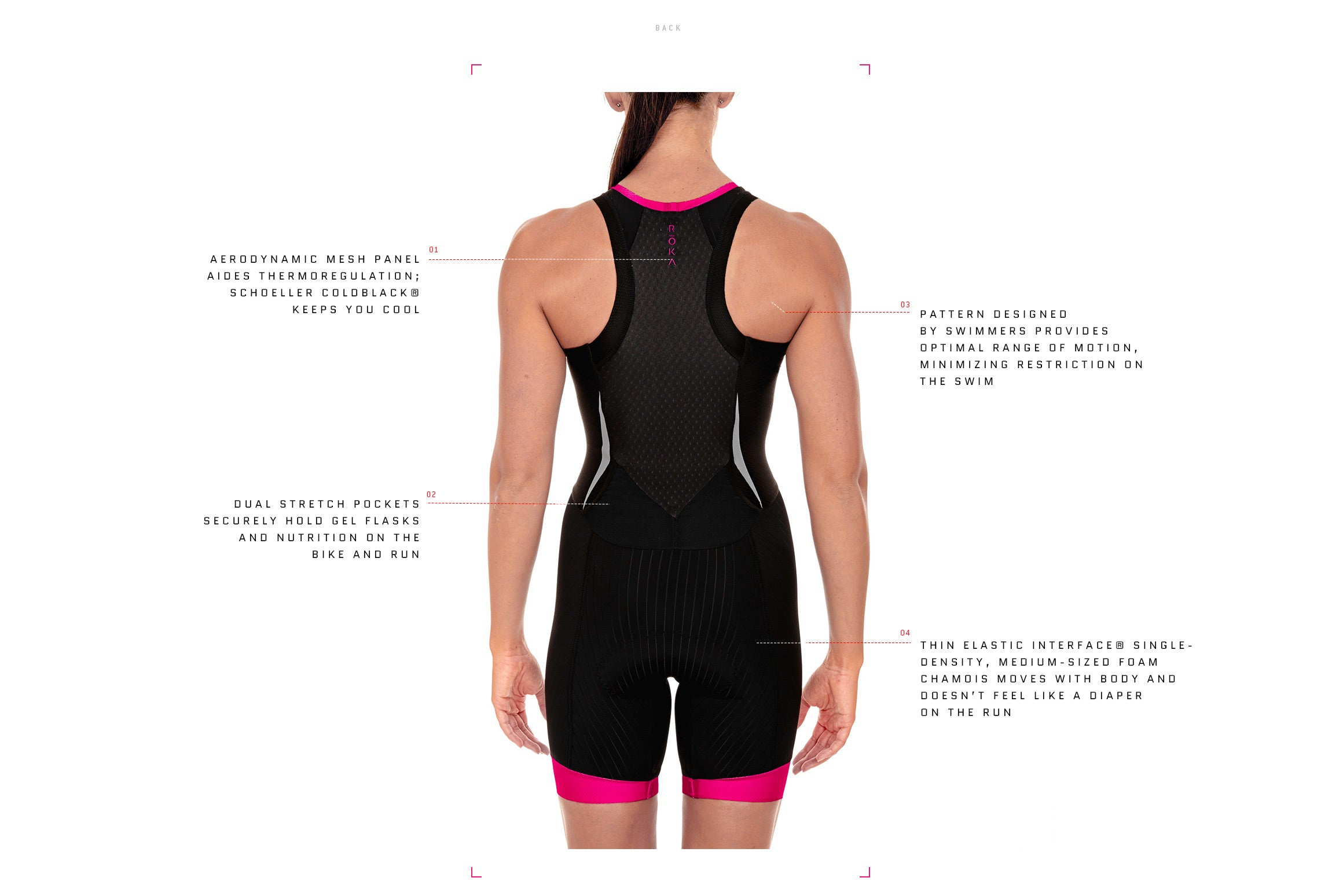 Women's Elite Aero Sleeveless Trisuit Detail - Back