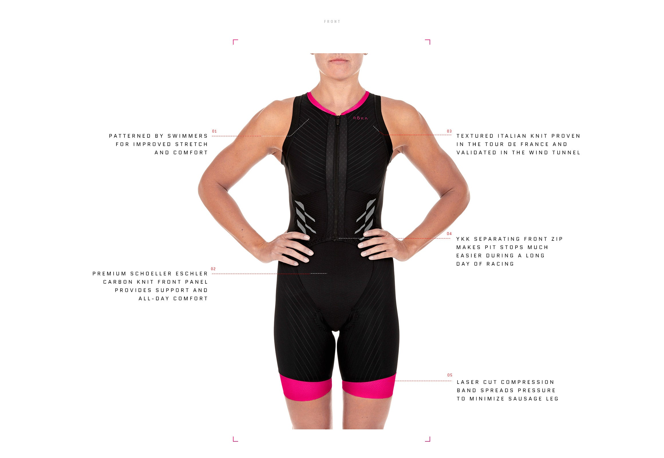 Women's Elite Aero Sleeveless Trisuit Detail - Front