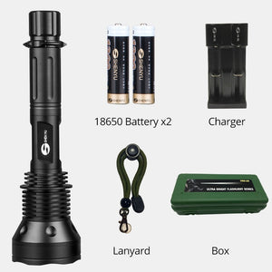 Detachable Rechargeable Bright LED Flashlight