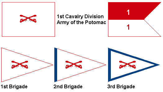 1st Cavalry Division Army of the Potomac flag and guidon system - CavHooah.com