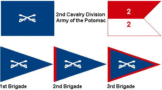 2nd Cavalry Division Army of the Potomac Cavalry Flag and Guidon System