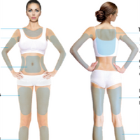 JANUARY DEALS Fat Freezing Cryolipolysis 1 area only $149 (not $499.00)