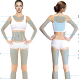 OCTOBER DEALS Fat Freezing Cryolipolysis 50% off - only $249 per area (not $499)
